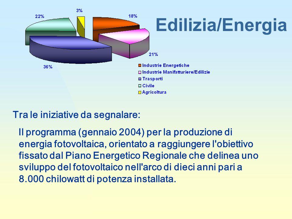 Edilizia/Energia Tra le iniziative da segnalare: