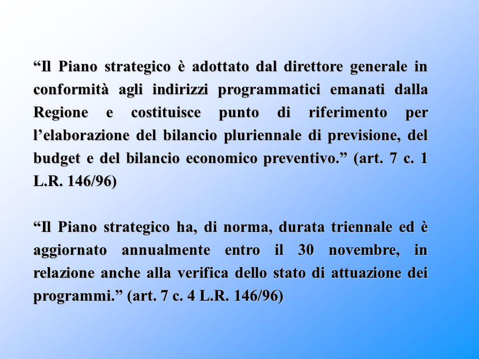 Il Piano strategico è adottato dal direttore generale in conformità agli indirizzi programmatici emanati dalla Regione e costituisce punto di riferimento per l'elaborazione del bilancio pluriennale di previsione, del budget e del bilancio economico preventivo. (art. 7 c. 1 L.R. 146/96)