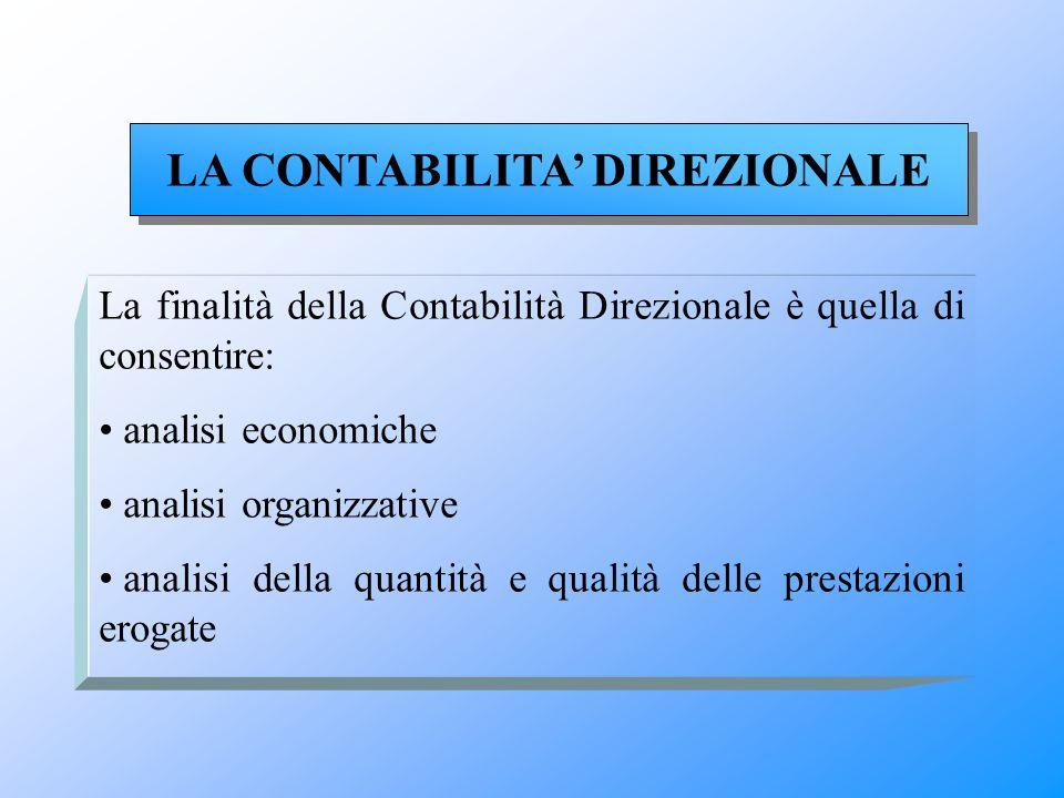 LA CONTABILITA' DIREZIONALE