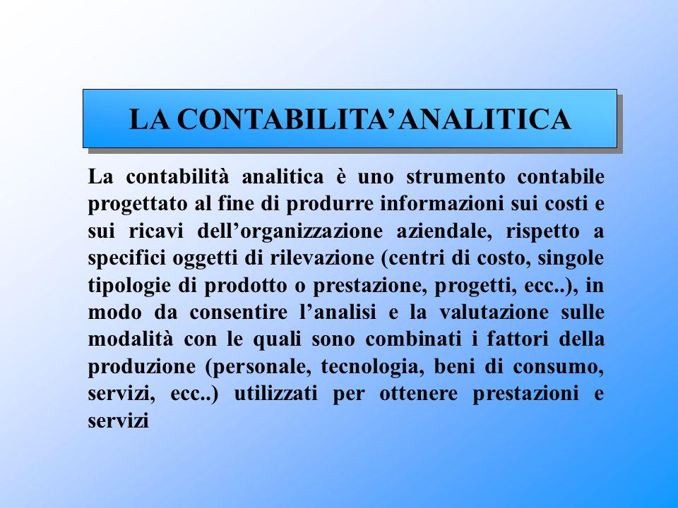 LA CONTABILITA' ANALITICA