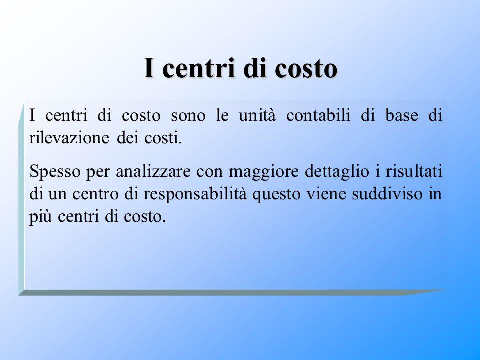 I centri di costo I centri di costo sono le unità contabili di base di rilevazione dei costi.