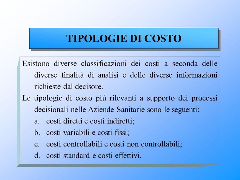TIPOLOGIE DI COSTO