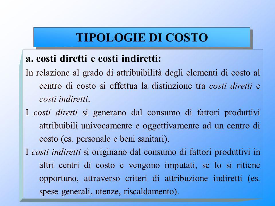 TIPOLOGIE DI COSTO a. costi diretti e costi indiretti:
