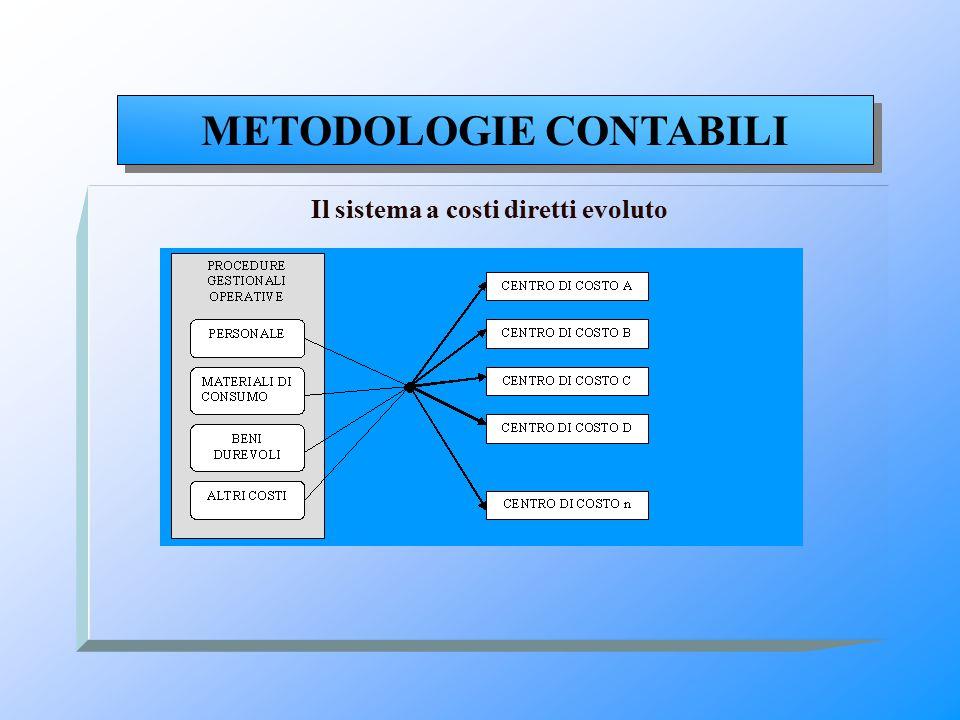 METODOLOGIE CONTABILI Il sistema a costi diretti evoluto