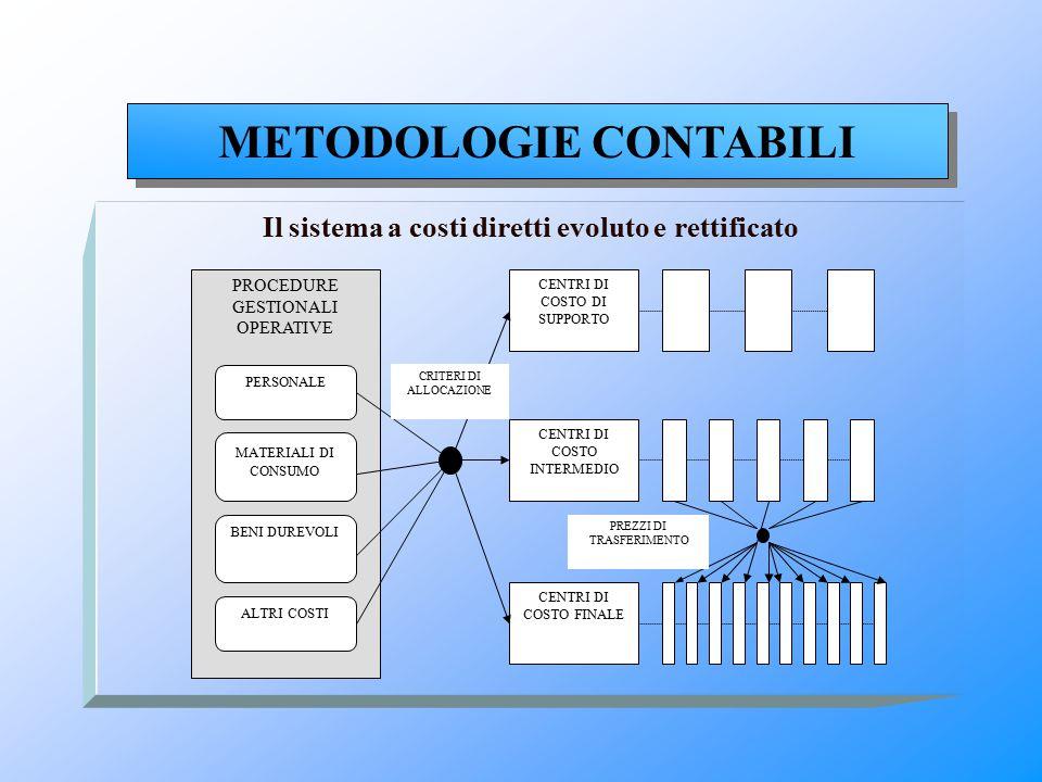 METODOLOGIE CONTABILI Il sistema a costi diretti evoluto e rettificato