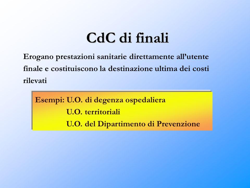 CdC di finali Erogano prestazioni sanitarie direttamente all'utente finale e costituiscono la destinazione ultima dei costi rilevati.
