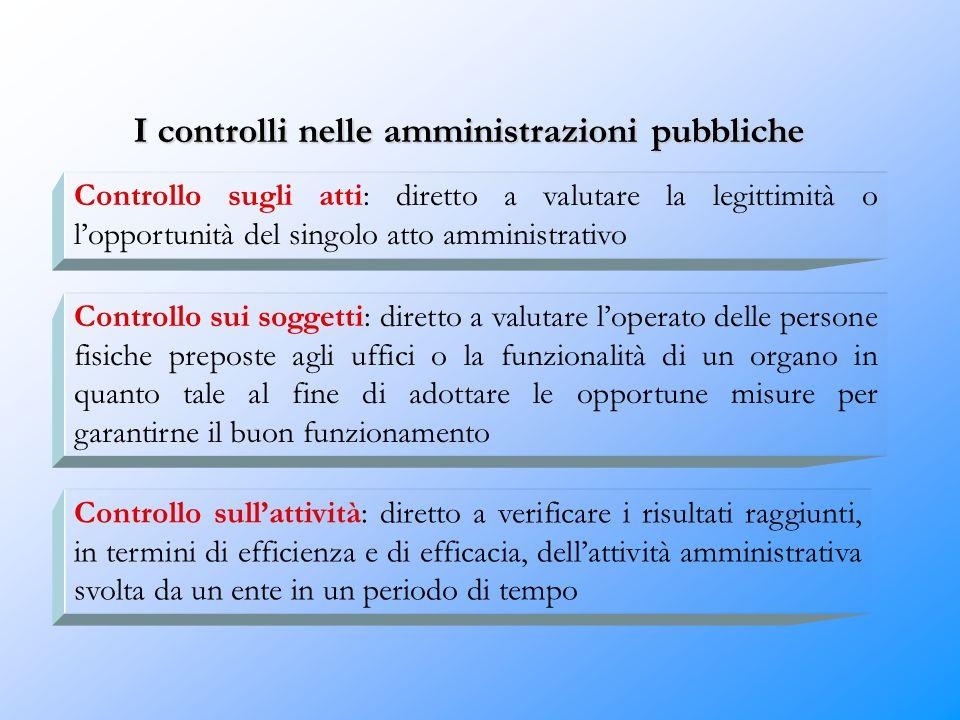 I controlli nelle amministrazioni pubbliche