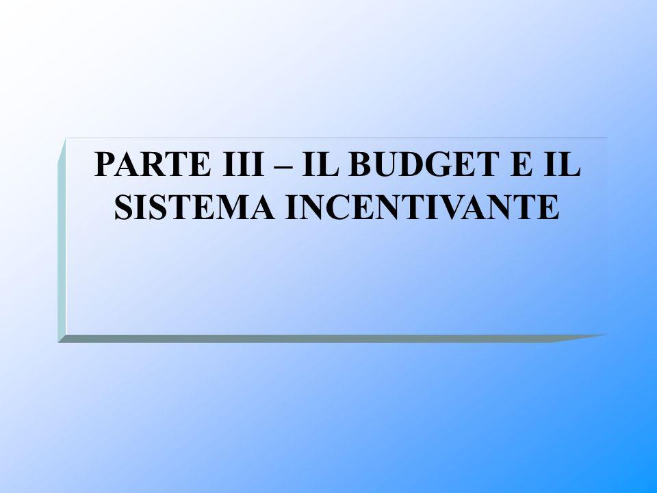 PARTE III – IL BUDGET E IL SISTEMA INCENTIVANTE