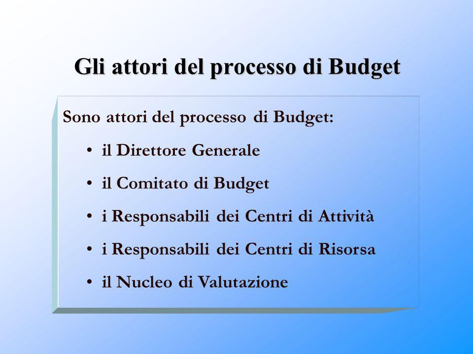 Gli attori del processo di Budget