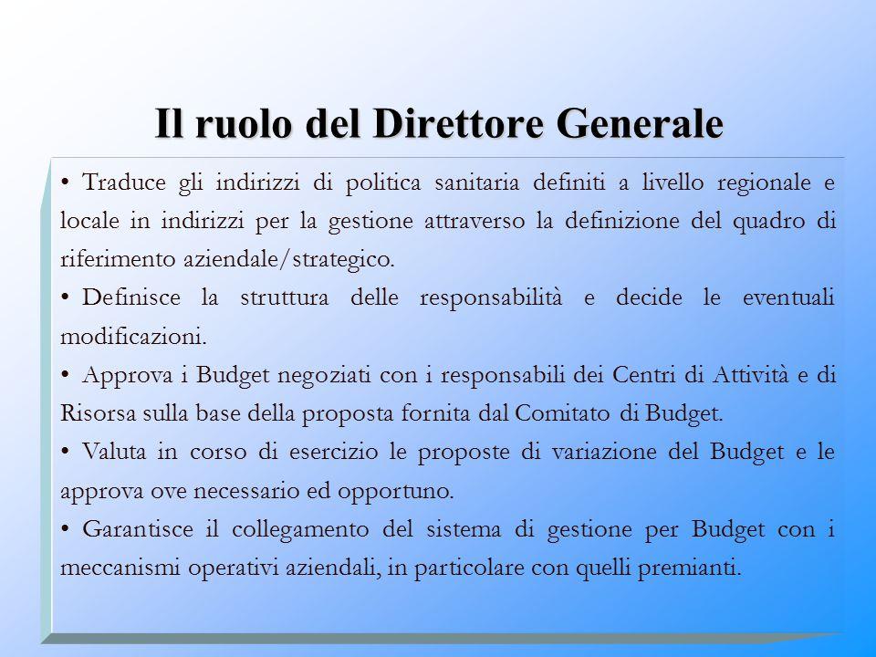 Il ruolo del Direttore Generale