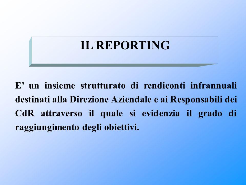 IL REPORTING