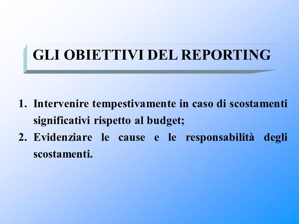 GLI OBIETTIVI DEL REPORTING