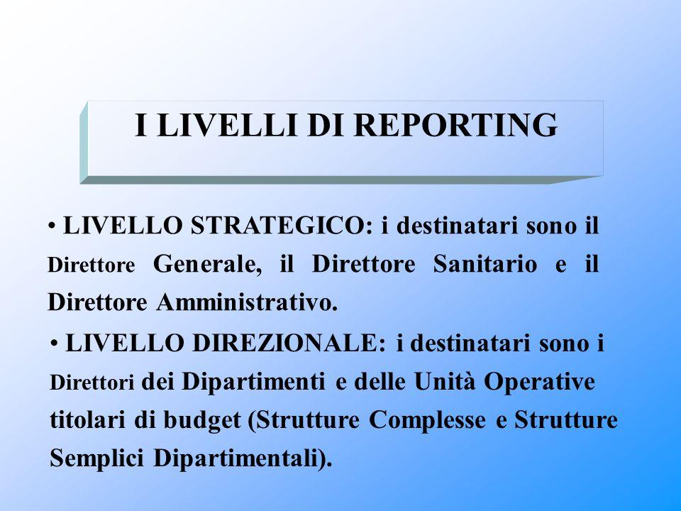 I LIVELLI DI REPORTING LIVELLO STRATEGICO: i destinatari sono il Direttore Generale, il Direttore Sanitario e il Direttore Amministrativo.