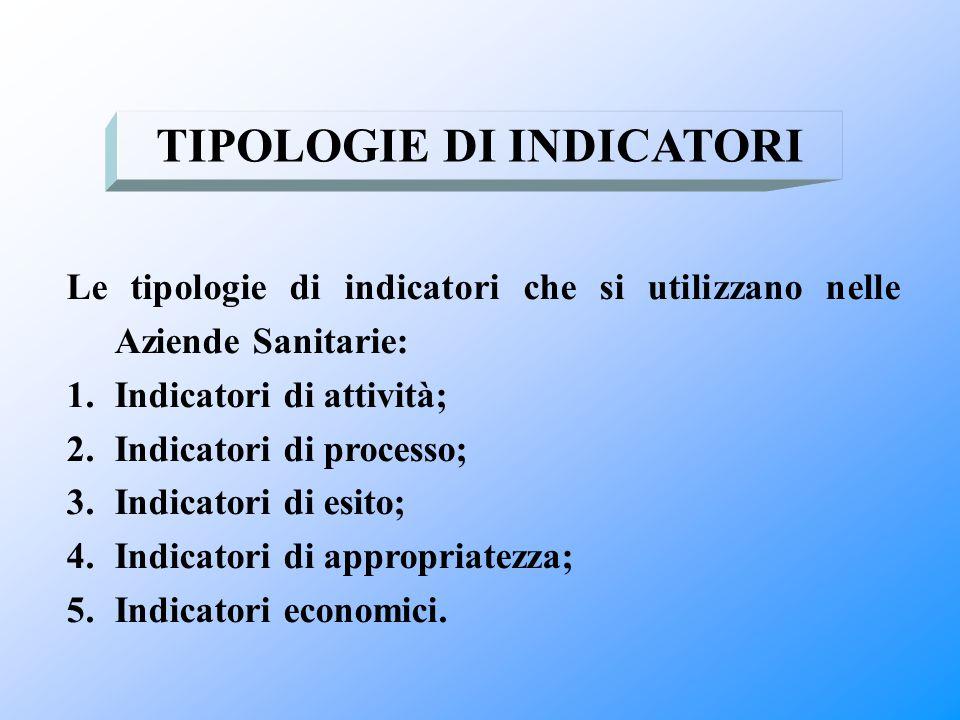 TIPOLOGIE DI INDICATORI