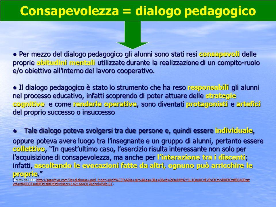 Consapevolezza = dialogo pedagogico