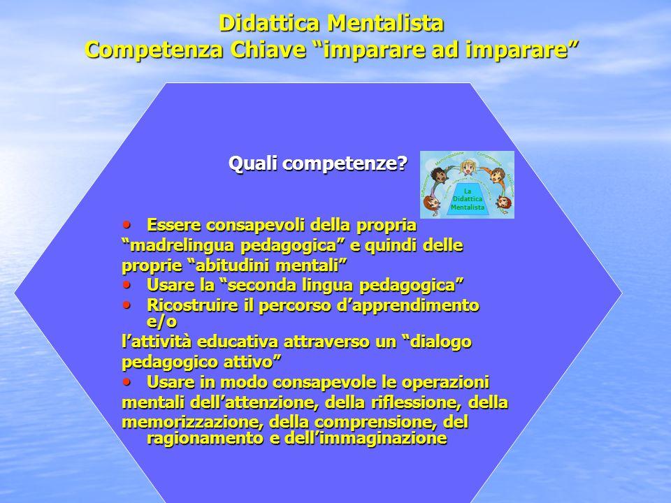 Didattica Mentalista Competenza Chiave imparare ad imparare