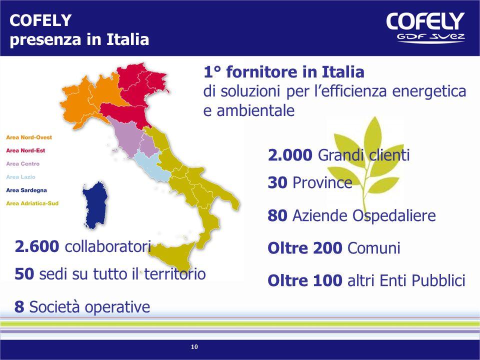 COFELY presenza in Italia