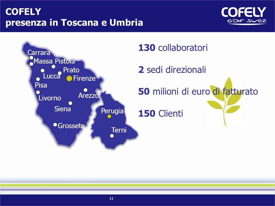 COFELY presenza in Toscana e Umbria