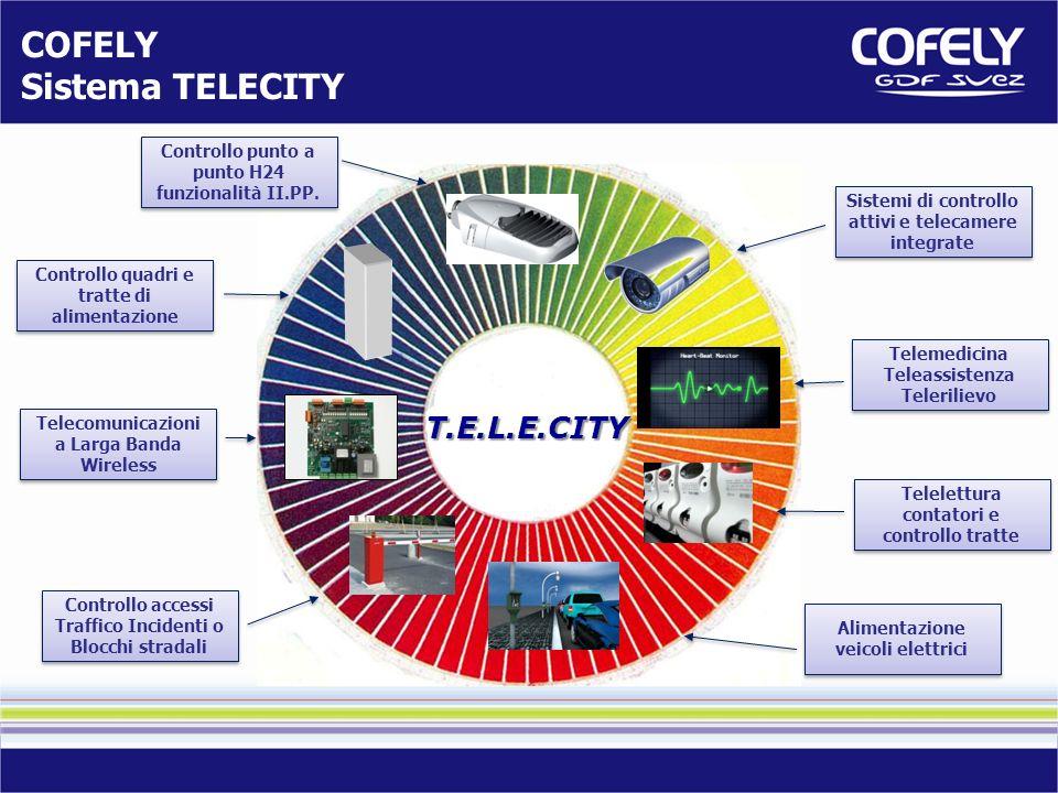 COFELY Sistema TELECITY