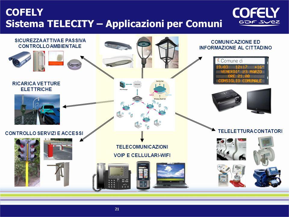 COFELY Sistema TELECITY – Applicazioni per Comuni