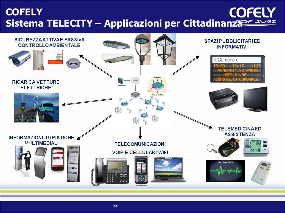 COFELY Sistema TELECITY – Applicazioni per Cittadinanza