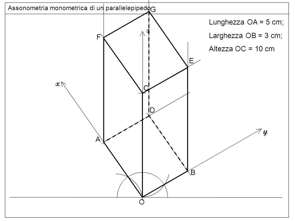 LINEE z x y G Lunghezza OA = 5 cm; Larghezza OB = 3 cm;