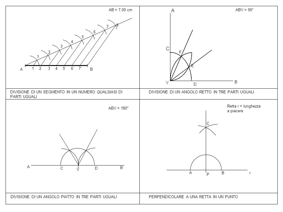 A C AB = 7,00 cm ABV = 90° B A 1 2 3 4 5 6 7 8 7' 6' 5' F E V B D