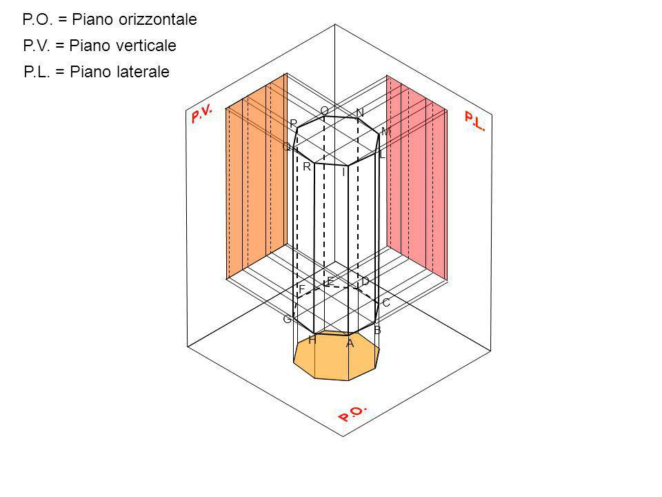 P.O. = Piano orizzontale P.V. = Piano verticale P.L. = Piano laterale