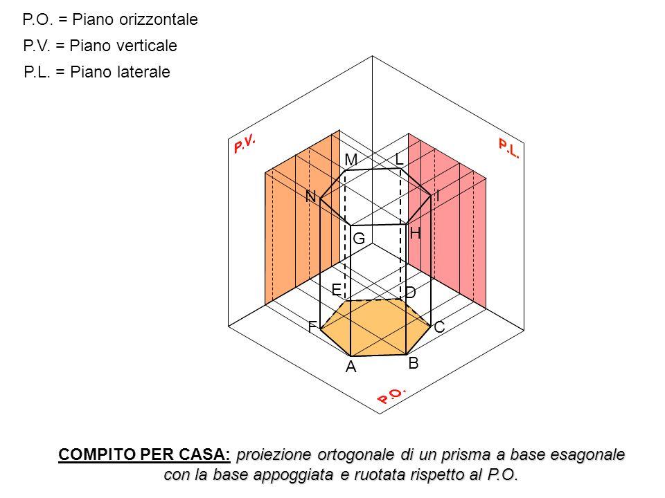 P.O. = Piano orizzontaleP.V. = Piano verticale. P.L. = Piano laterale. M. L. N. I. H. G. E. D. F. C.