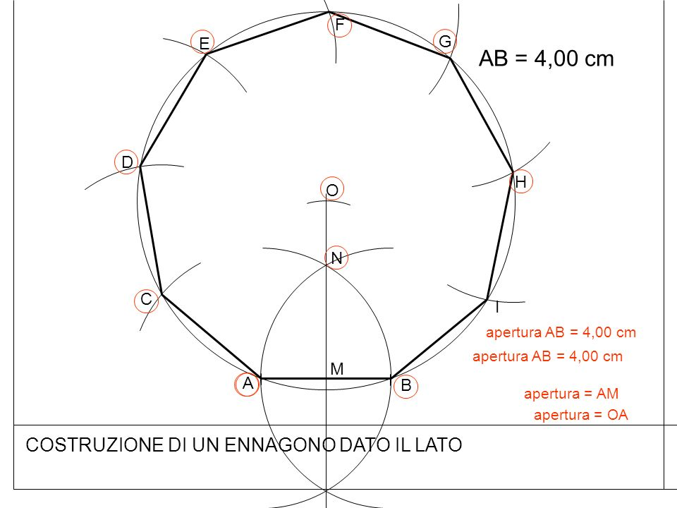 AB = 4,00 cm COSTRUZIONE DI UN ENNAGONO DATO IL LATO F E G D H O N C I