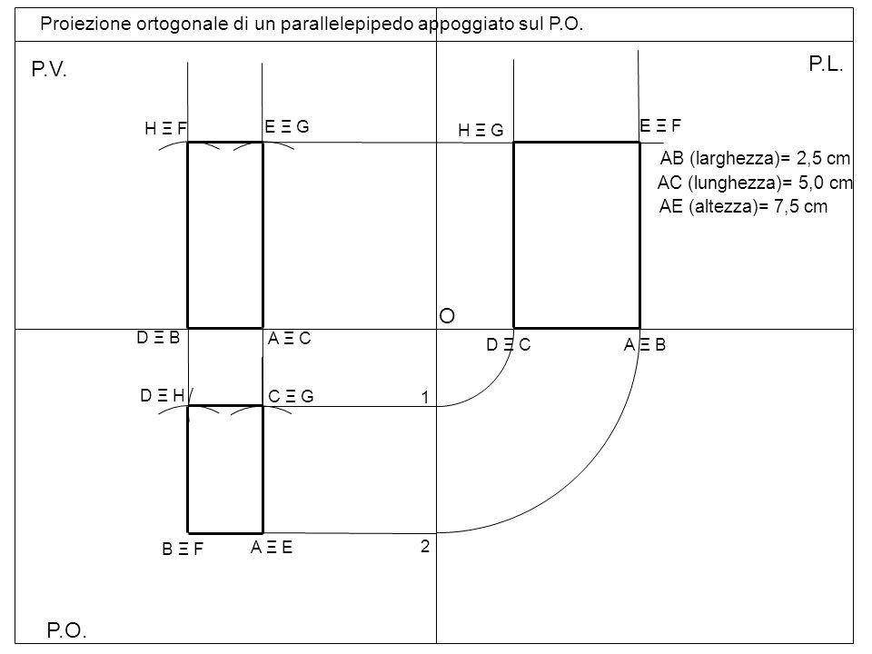 Proiezione ortogonale di un parallelepipedo appoggiato sul P.O.