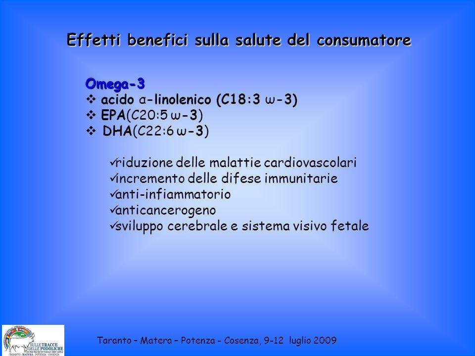 Effetti benefici sulla salute del consumatore