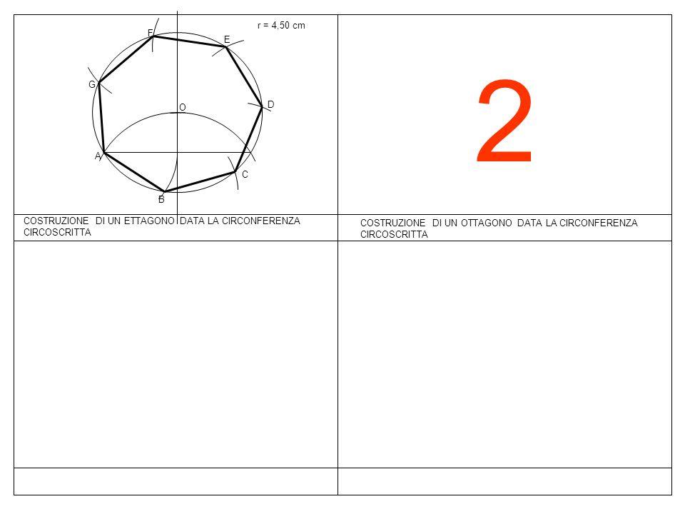 r = 4,50 cm F. E. 2. G. O. D. A. C. B. COSTRUZIONE DI UN ETTAGONO DATA LA CIRCONFERENZA CIRCOSCRITTA.