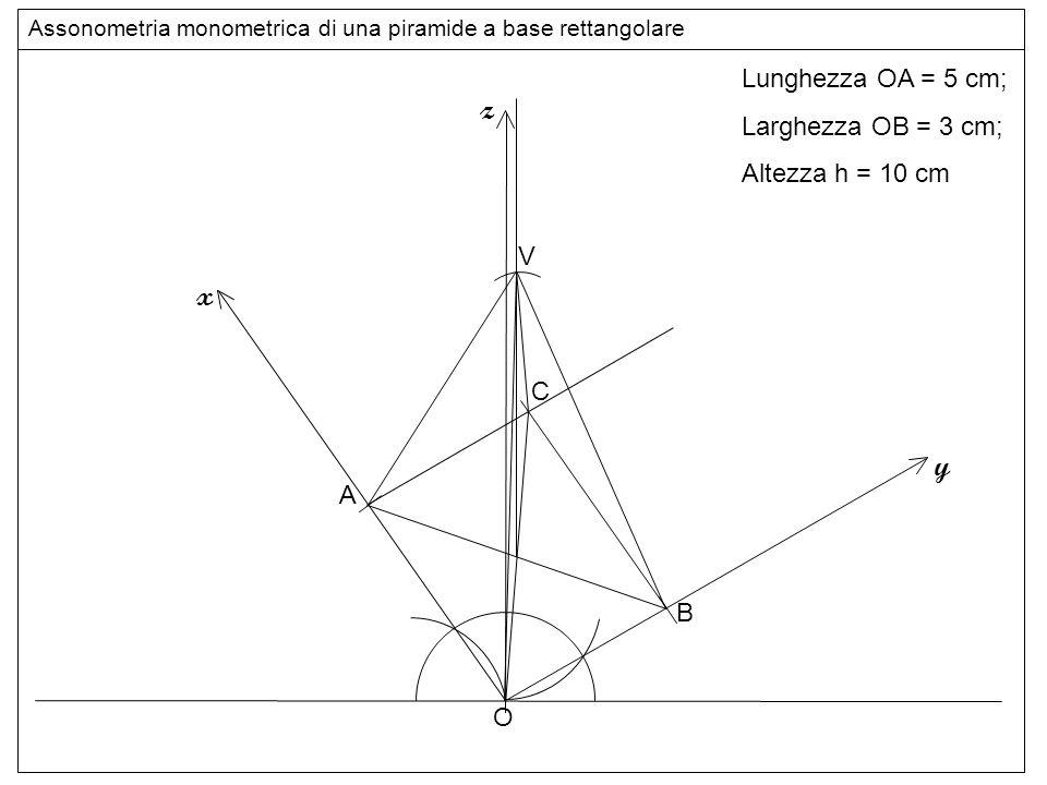 vertice z x y Lunghezza OA = 5 cm; Larghezza OB = 3 cm;