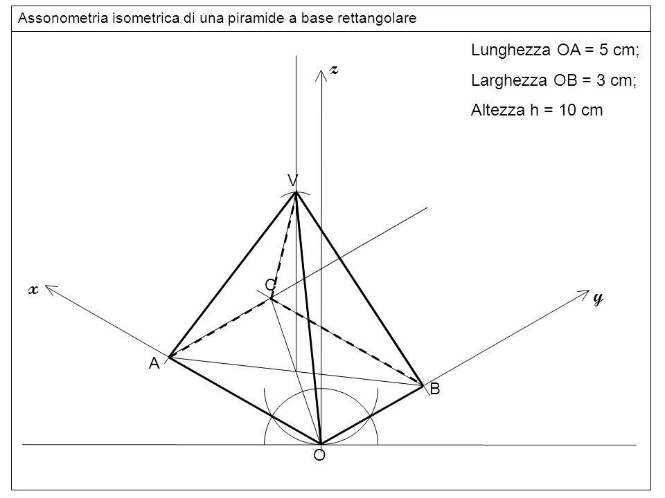 linee z x y Lunghezza OA = 5 cm; Larghezza OB = 3 cm;