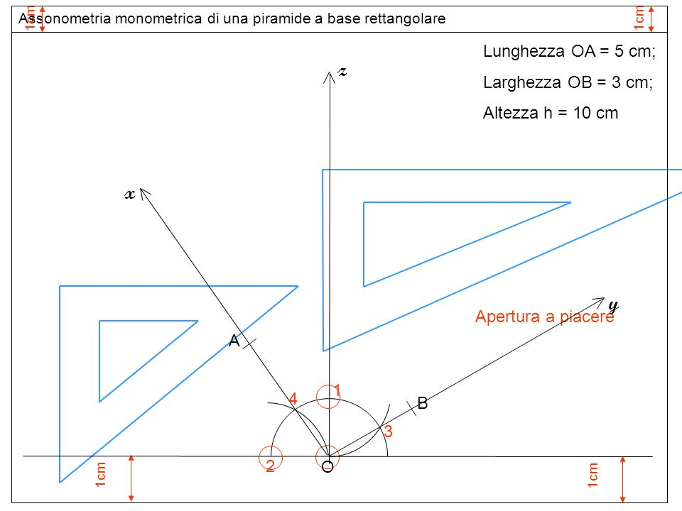 Assi assonometria monometrica