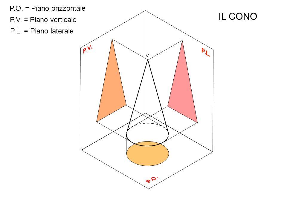 IL CONO P.O. = Piano orizzontale P.V. = Piano verticale