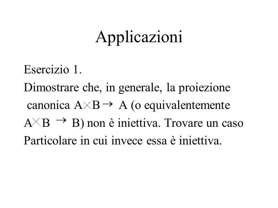 Applicazioni Esercizio 1. Dimostrare che, in generale, la proiezione