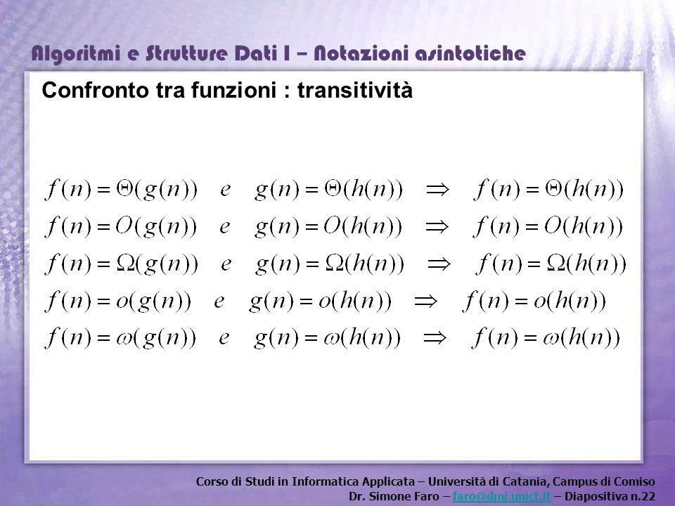 Confronto tra funzioni : transitività