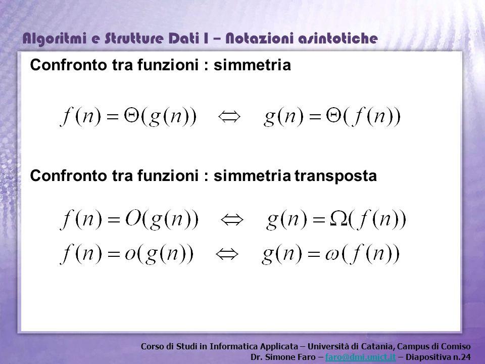 Confronto tra funzioni : simmetria