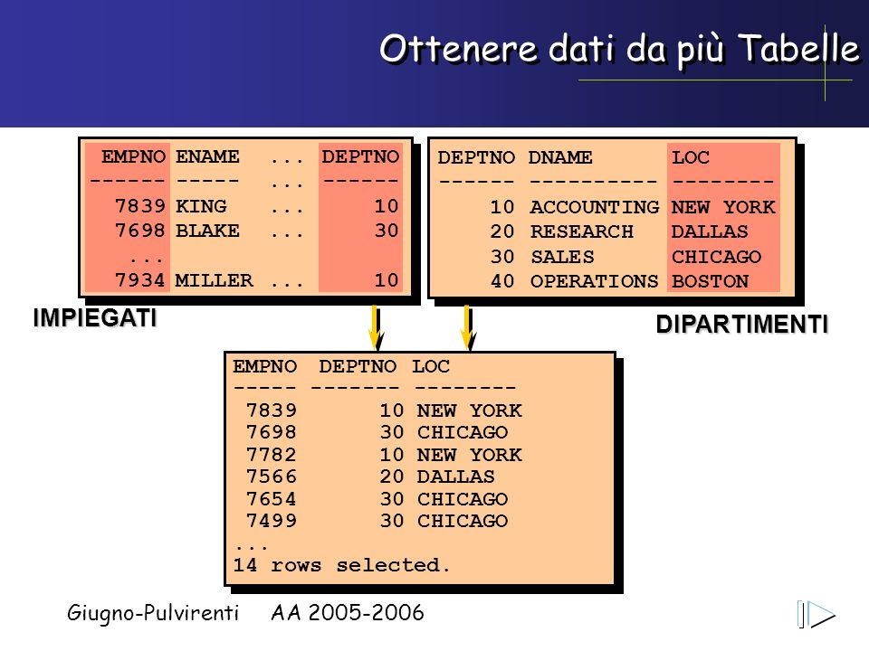 Ottenere dati da più Tabelle