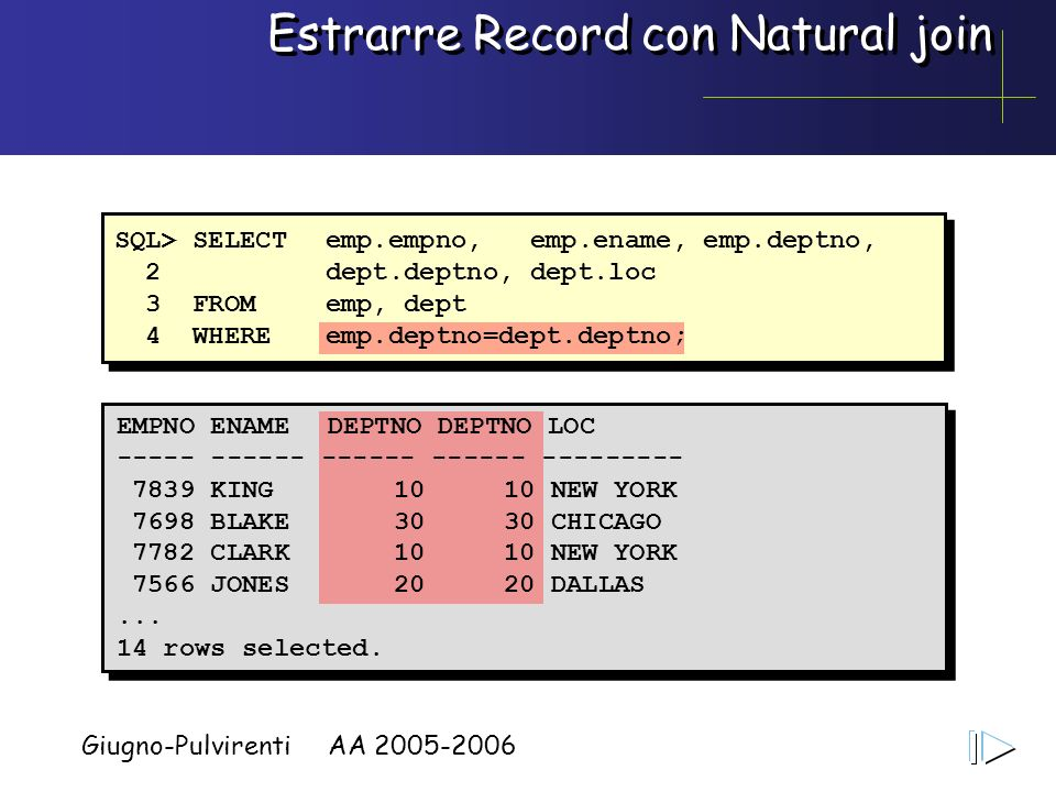 Estrarre Record con Natural join