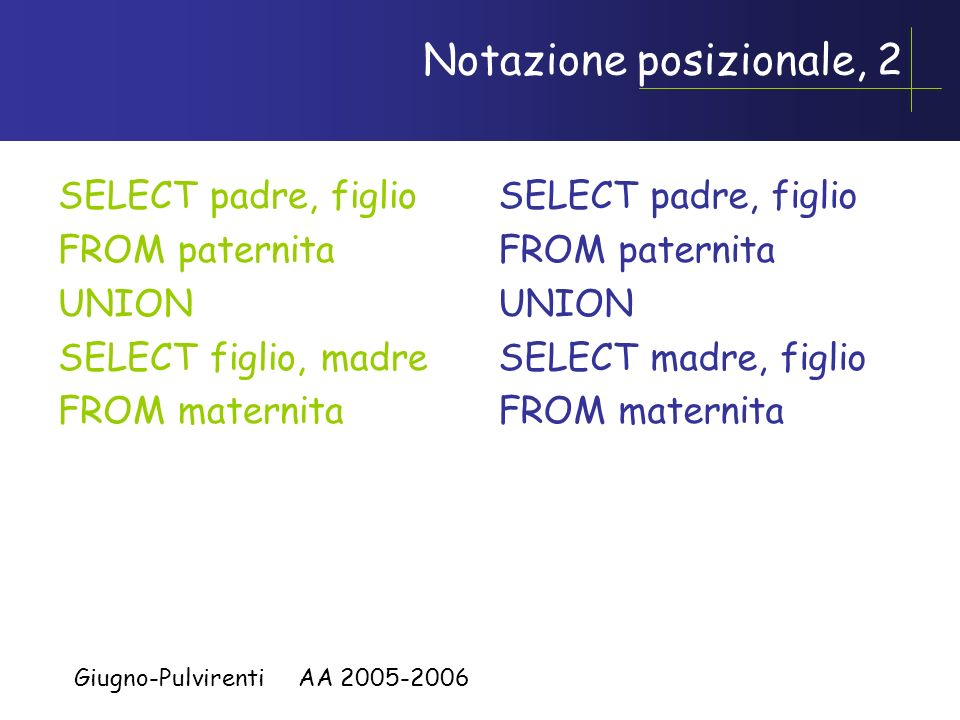 Notazione posizionale, 2
