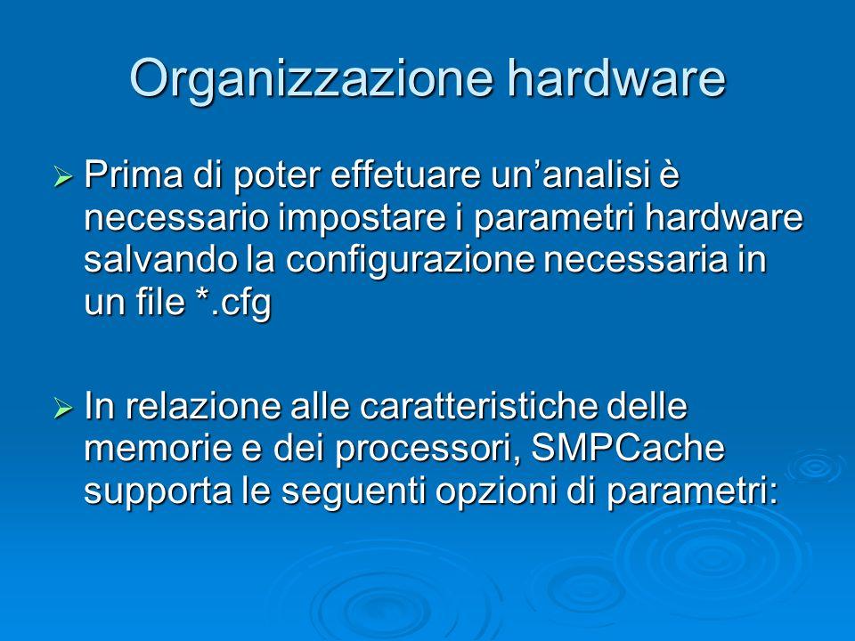 Organizzazione hardware