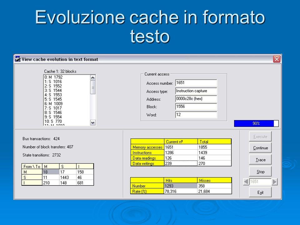Evoluzione cache in formato testo