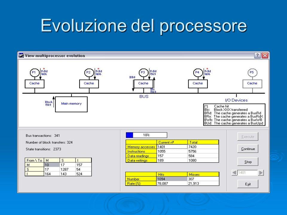Evoluzione del processore