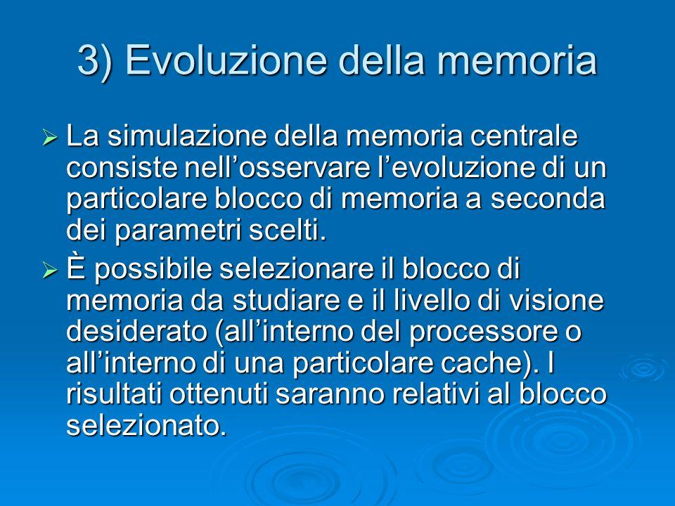 3) Evoluzione della memoria