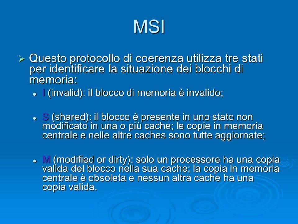 MSI Questo protocollo di coerenza utilizza tre stati per identificare la situazione dei blocchi di memoria: