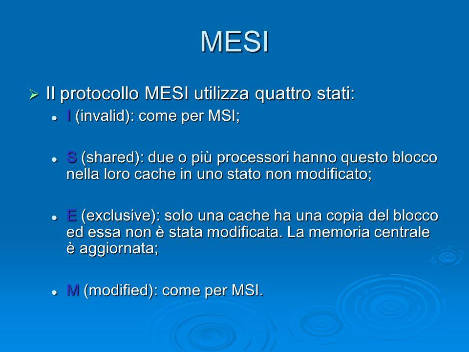 MESI Il protocollo MESI utilizza quattro stati: