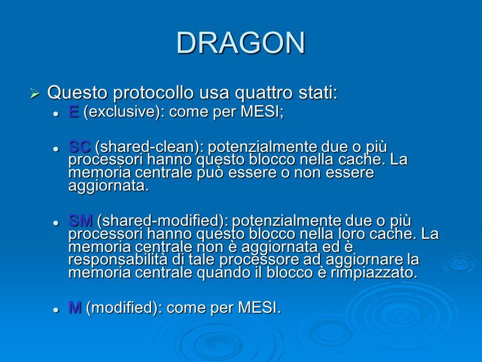 DRAGON Questo protocollo usa quattro stati:
